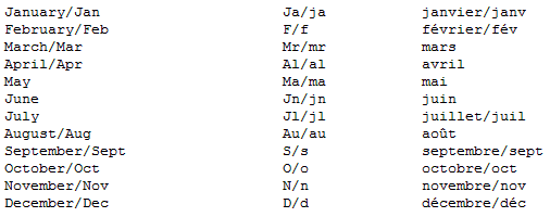 August Month Abbreviation  Letter